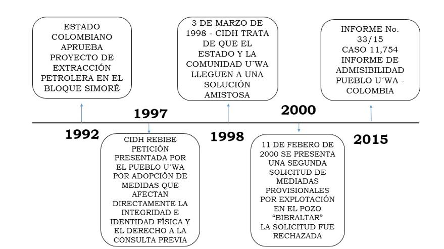 Vol. 2 Consulta Previa: un balance internacional y su relación con nuestro bloque de constitucionalidad_22